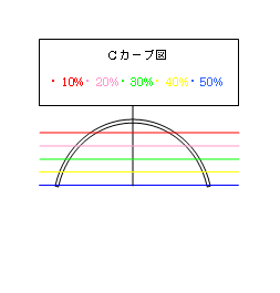 CG1F94